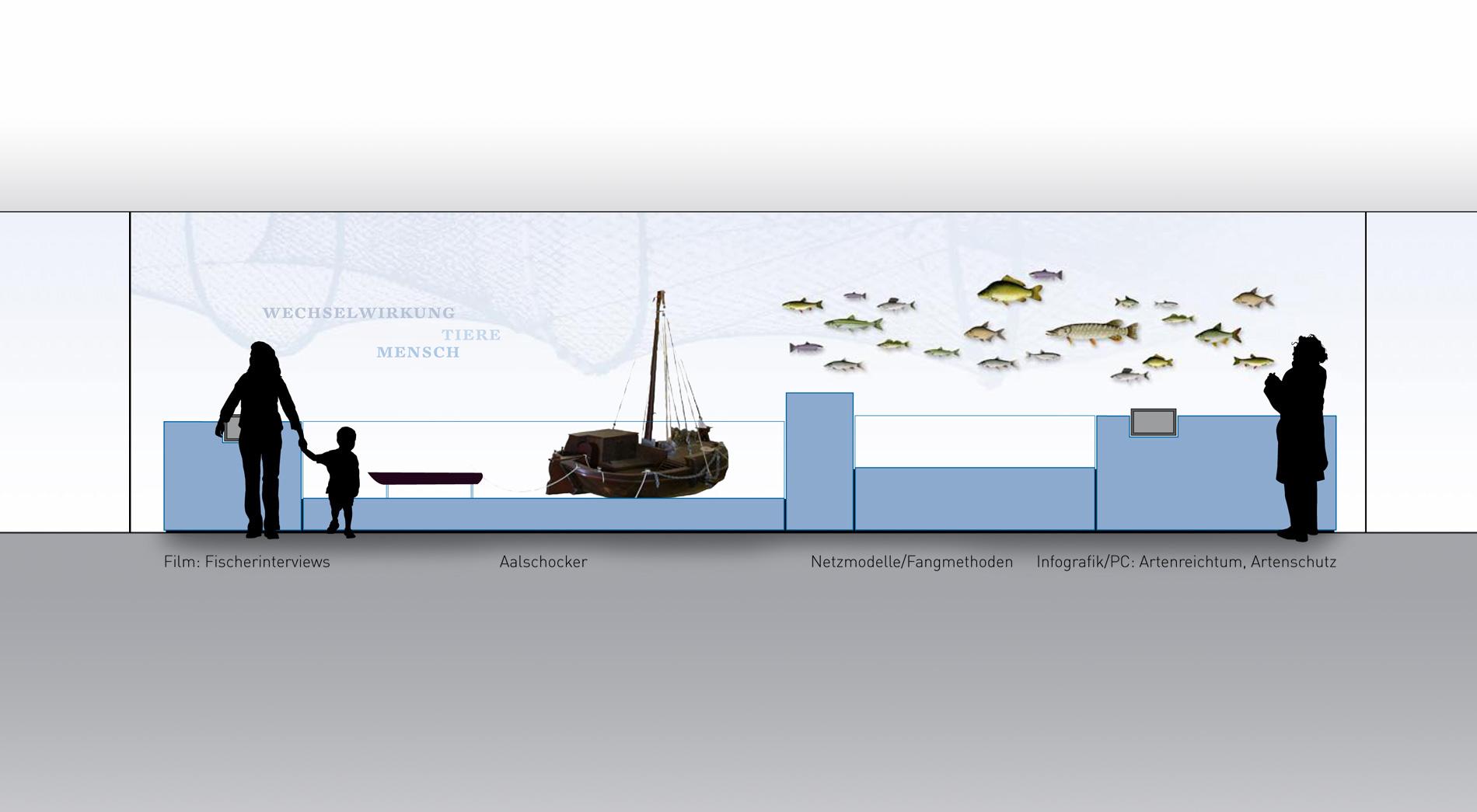 Wandabwicklung Wettbewerb Fischereimuseum Bergheim