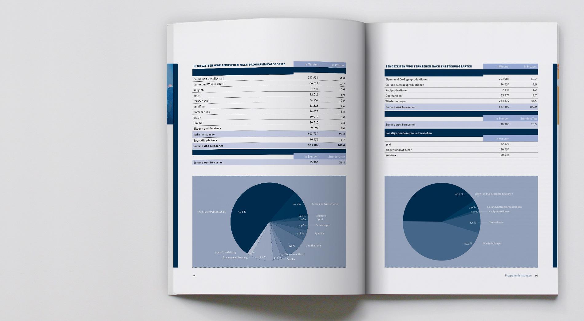 Tabellenteil WDR Geschäftsbericht 2007