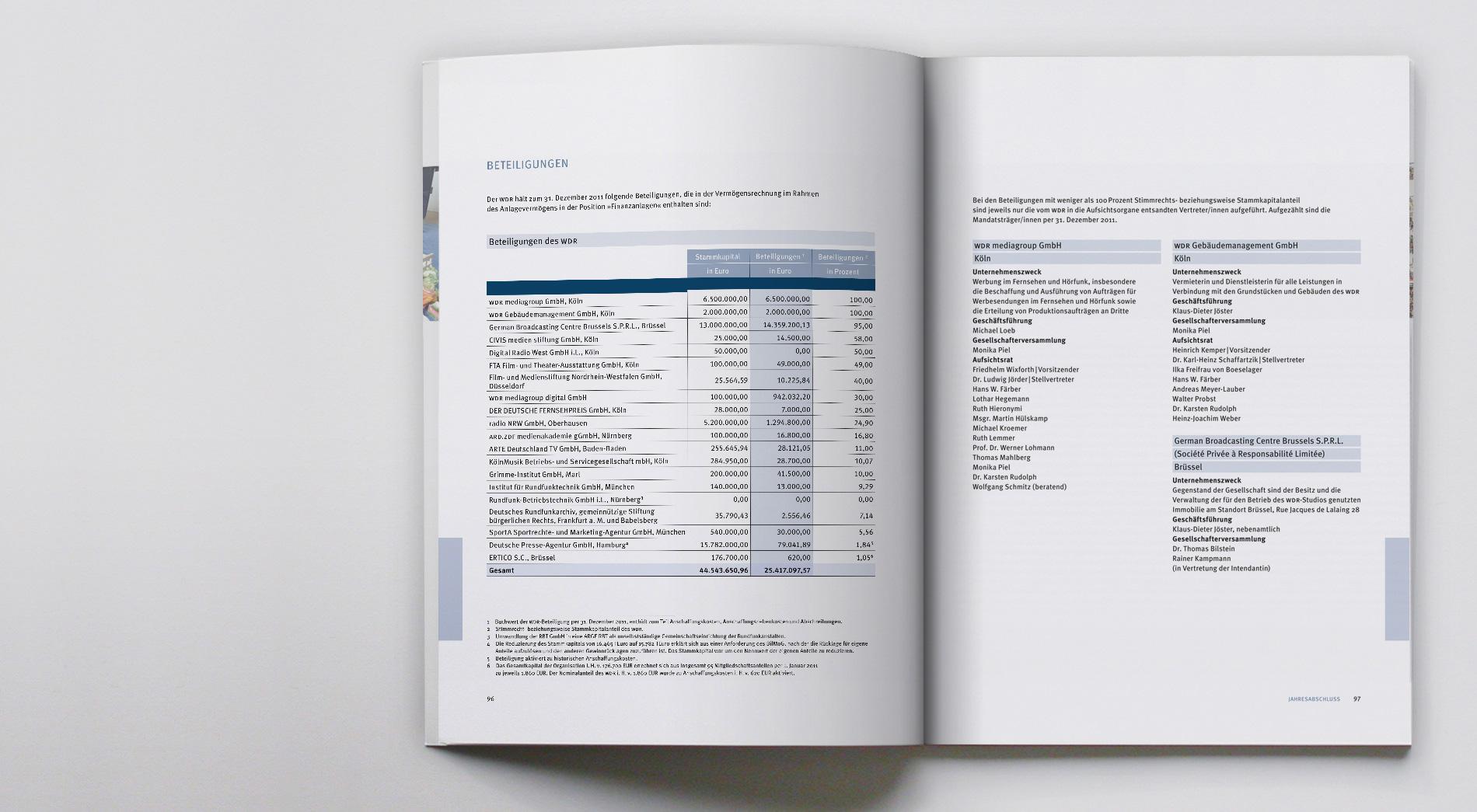 Tabellenteil, WDR Geschäftsbericht 2011