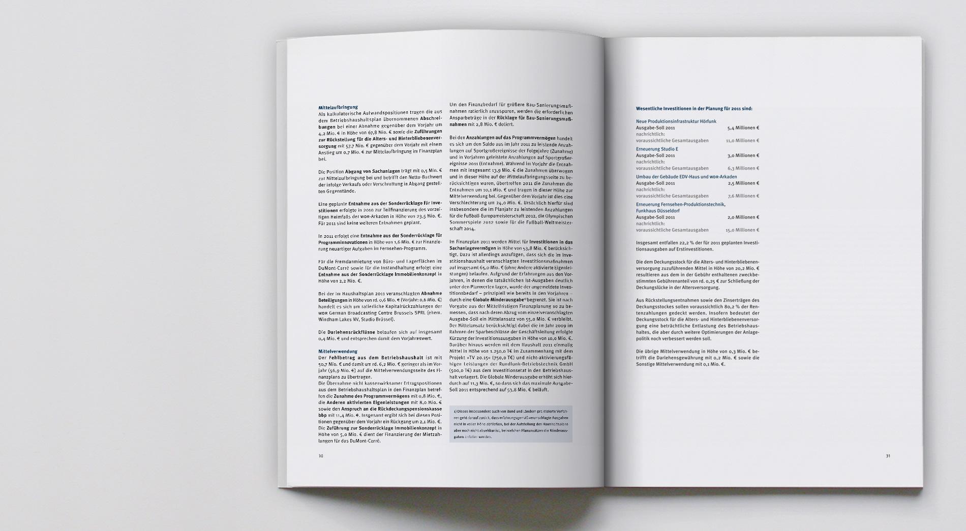 Ausgezeichnet Beispielbetriebshaushalt Zeitgenössisch - Bilder für ...