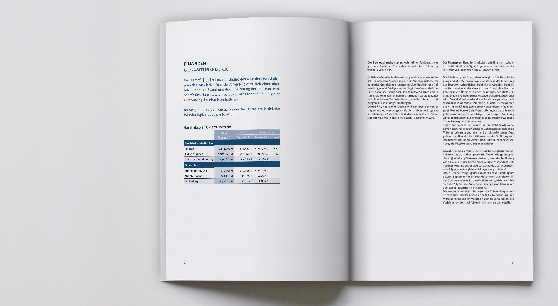 WDR Budget 2011
