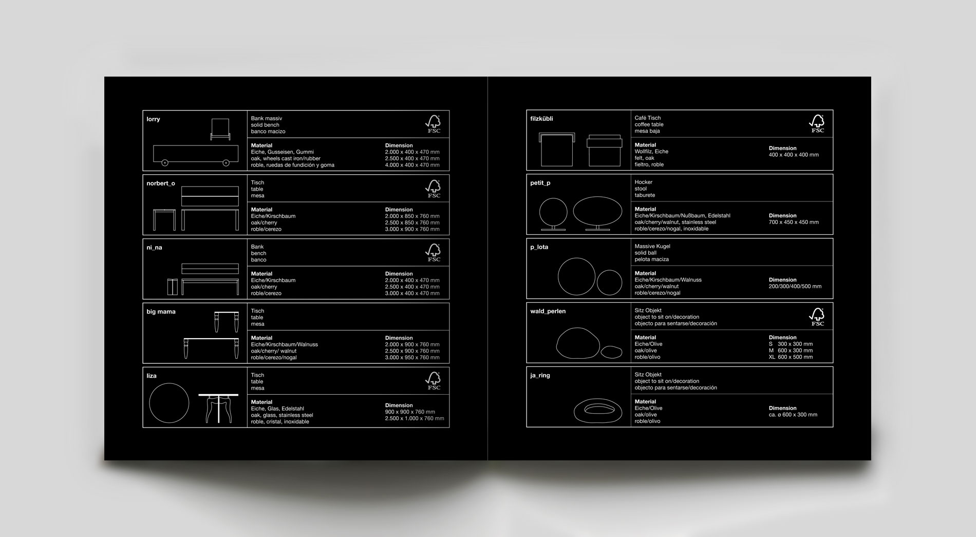Katalog, Produktübersicht