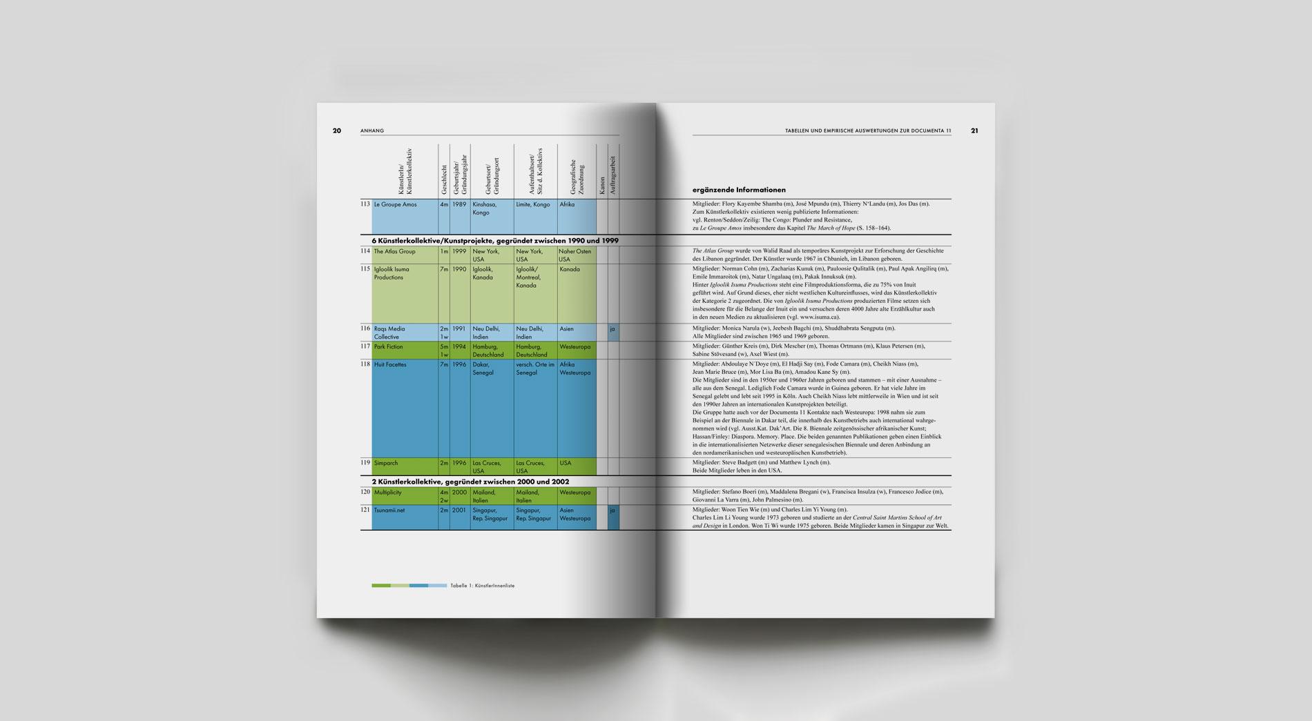 Gestaltung Dissertation Mediengeschichte